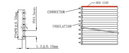 PVC Flat Ribbon Cable UL2651 #24AWG 10Pins 1.30mm Pitch