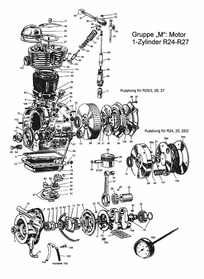 Motor: R24-R27
