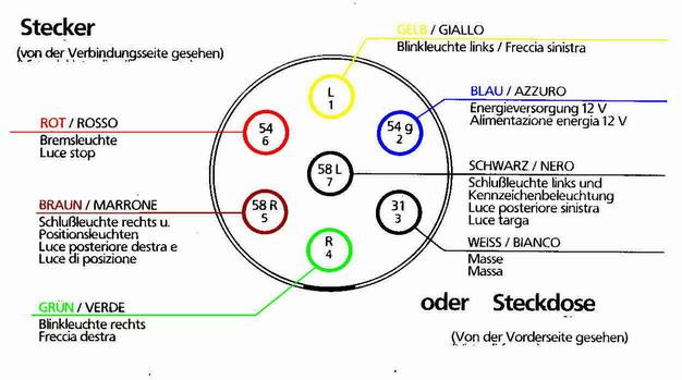 ford focus mk2 wiring diagram 1982 ez go golf cart belegung der anhängersteckdose