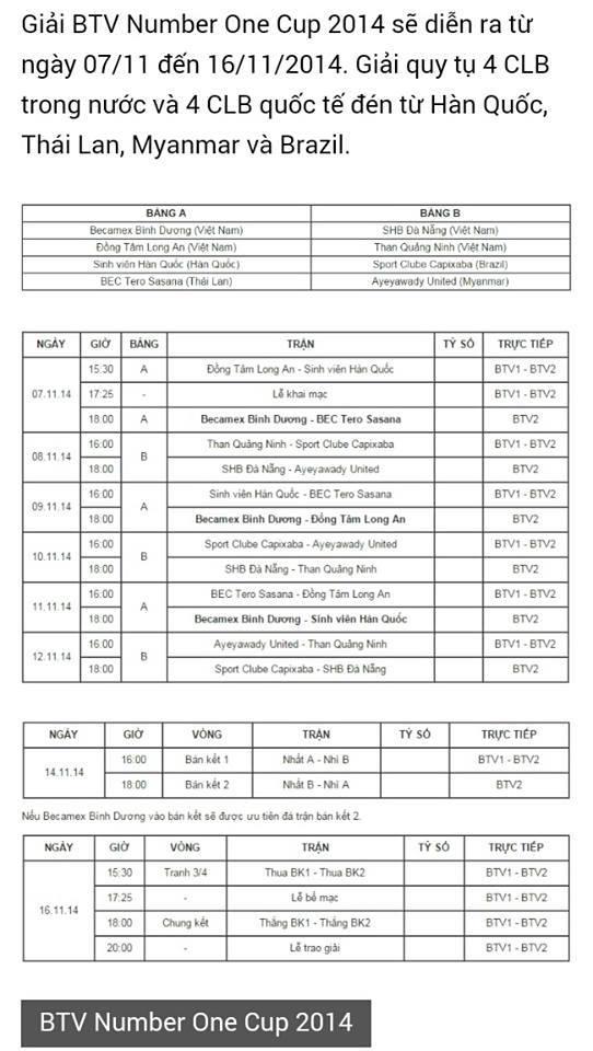 tabela-torneio-vietna