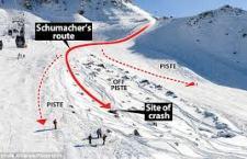 Michael Schumacher sempre in coma e il tempo purtroppo non gioca in suo favore. Ma la famiglia continua a sperare
