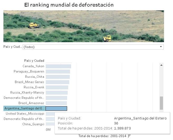 Deforestacion (2)