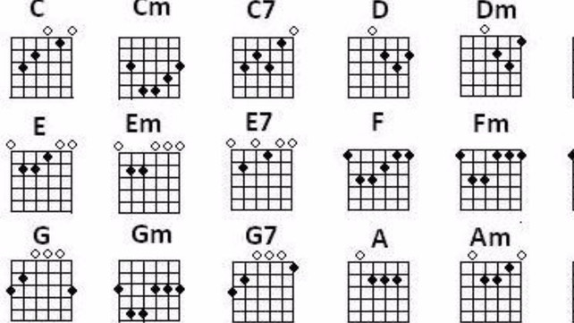 Yesterday Chords Ultimate Guitar