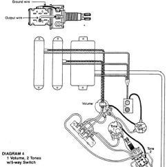 Emg Wiring Diagram Pa2 2001 Windstar Firing Order 89 Great Installation Of 21 Images Diagrams With Mini Toggle Guitar