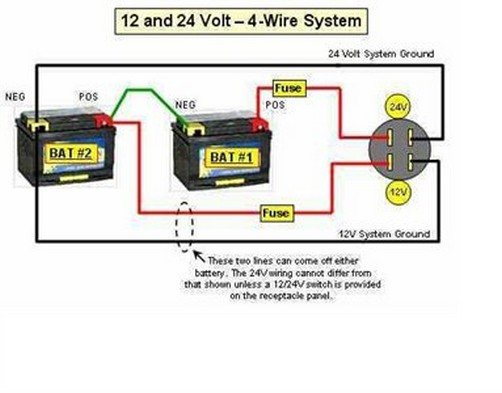 trolling motor wiring diagram 24 volt trolling 3 wire 24 volt trolling motor wiring diagram the wiring on trolling motor wiring diagram 24