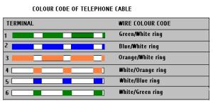 Tech Infomixed Telephone Wiring | Circuit Diagram