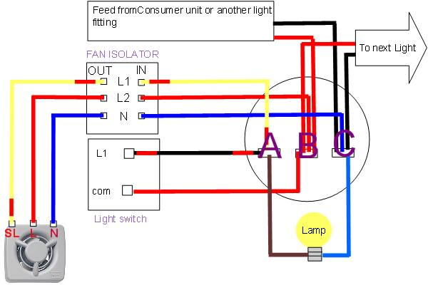 wiring diagram for bathroom fan and light stratocaster treble bleed extractor uk great installation of install shower electrics rh ultimatehandyman co switch