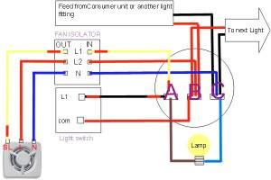 Install shower extractor fan | Electrics