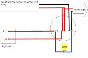 Light wiring diagrams | Light fitting