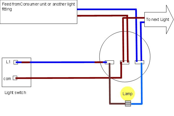 electrical light wiring diagram fender elite stratocaster hss ceiling rose diagrams harmonised colours fitting