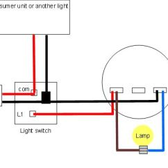 Light Switch Wire Diagram Paragon Timer Wiring Diagrams Fitting Domestic