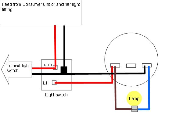 Wiring Diagram Ceiling Light Switch