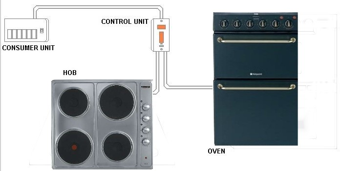 Electric Wall Oven Wiring Diagram Electric Cooker Wiring Diagram