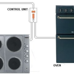 Cooker Wiring Diagrams Uk Kenmore Dryer Belt Replacement Diagram Electric Circuits Electrics Oven And Hob
