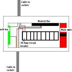 Caravan Consumer Unit Wiring Diagram Animal Cell Structure And Function Ring Circuit Electrics Final