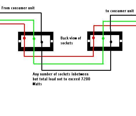 ring circuit  electrics