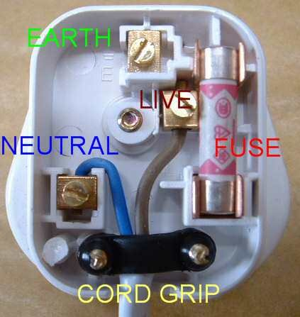 rv style plug wiring diagram electrical circuit worksheet wireplugplug | reference