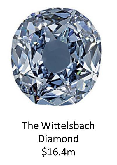 part historical diamond sense of by bloodlines bavarian blue passed luxury graff royal years beauty over the z jewel had crown luxurious wittelsbach on became