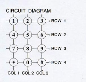 Raspberry Pi Keypad scheme