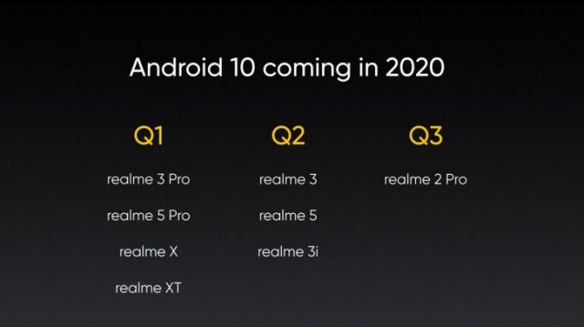 Realme announces its Android 10 update roadmap for 2020
