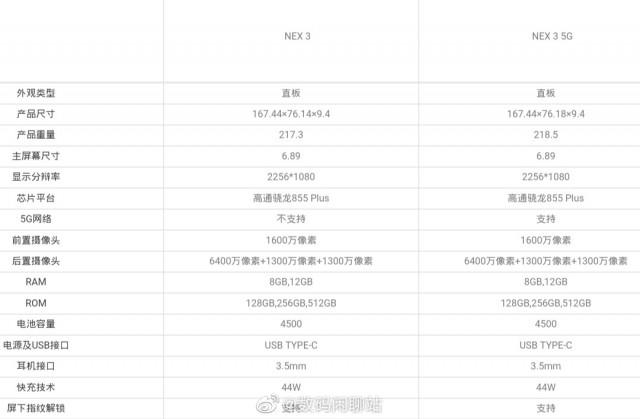 vivo NEX 3 and NEX 3 5G leaked specs sheet