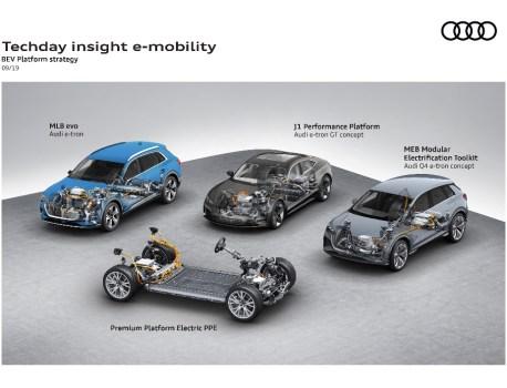 Voici les 6 modèles 100% électriques qu'Audi va proposer d'ici 2021 (et les 4 hybrides déjà disponibles)