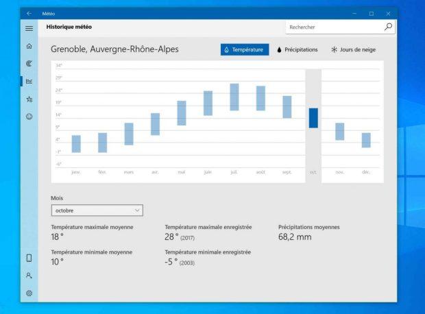 Windows 10 - Application Météo de Microsoft
