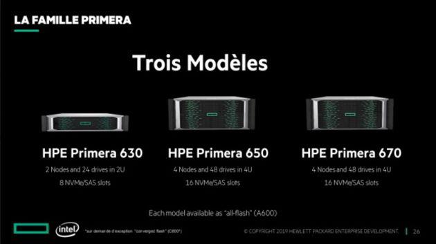 HPE détaille les baies de stockage HPE Primera et l'intelligence au service de la data