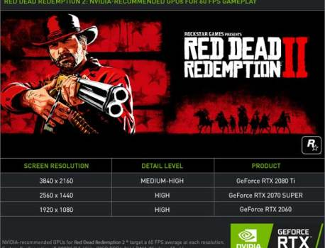 Red Dead Redemption 2, quels GPUs Nvidia pour du 60 images par seconde ?