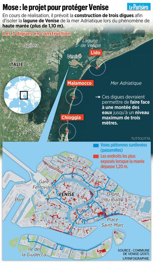 Venise sous les eaux d'une «acqua alta» : quatre questions sur une marée haute historique