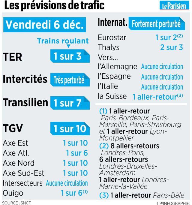 DIRECT. Grève contre la réforme des retraites : trafic très limité dans les transports, plus de 360 km de bouchons en Ile-de-France