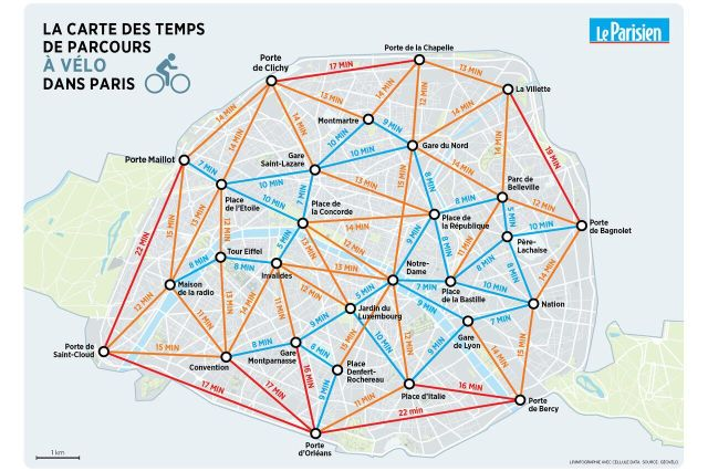 C'est la grève ? Et si vous vous mettiez au vélo ? Voici les temps de parcours entre différents lieux de Paris. / LP Infographie