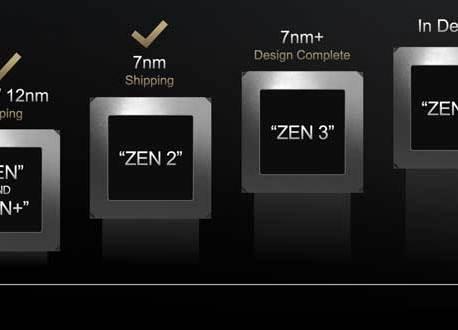 L'architecture Zen 4 en 5 nm, rendez-vous en 2021