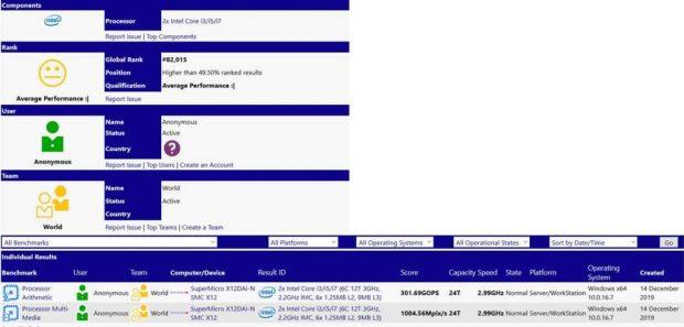 Nouveau processeur Intel 6C/12T dans la base de données de SiSoft.
