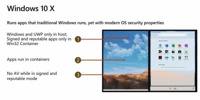 Windows10x Av Security