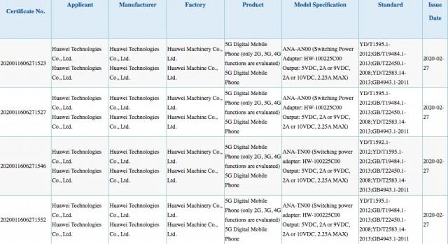 Huawei P40 listings