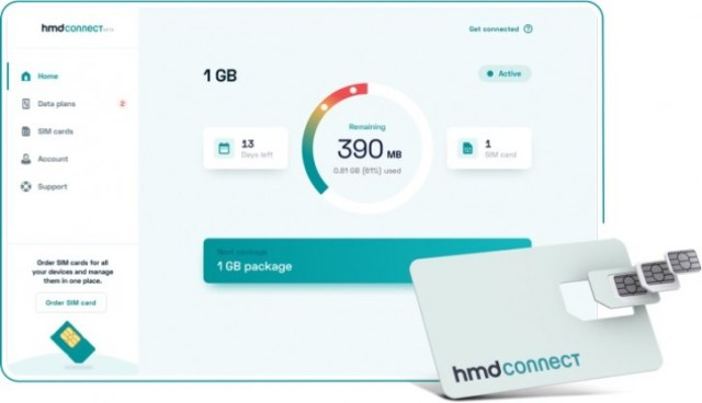 HMD Connect SIM gets you data roaming in 120 countries