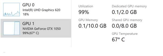 Gestionnaire des tâches et la température GPU