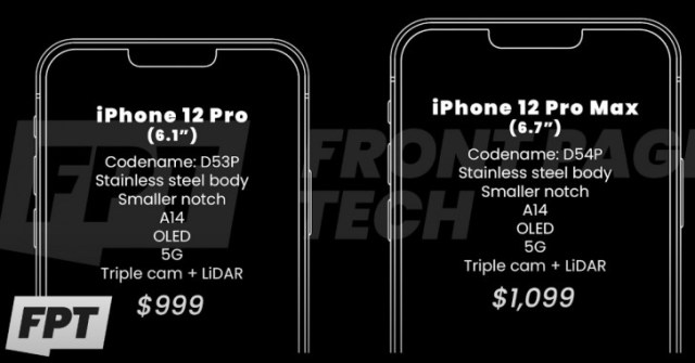 iPhone 12 pricing leaks, no sudden price hike because of 5G