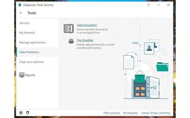 Kaspersky Data Protection Edited