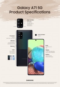 Infographics: Galaxy A71 5G