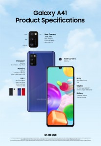 Infographics: Galaxy A41