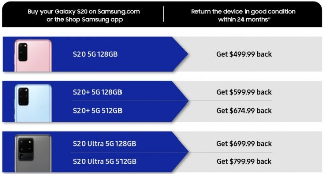 Samsung will buy back old Galaxy S20 devices at up to 50% of MSRP after two years