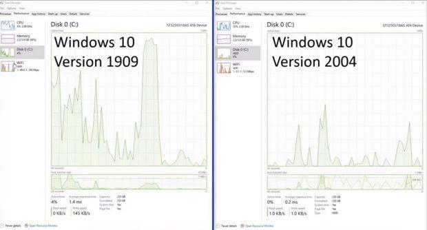 Windows 10 v2004 Vs v1909 - Taux d'occupation CPU et HDD