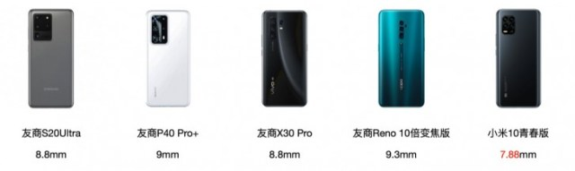 Xiaomi goes into detail on how the Mi 10 Youth/Mi 10 Lite Zoom periscope works