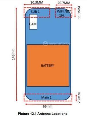 Samsung Galaxy M01 FCC Certification Antenna Battery Location
