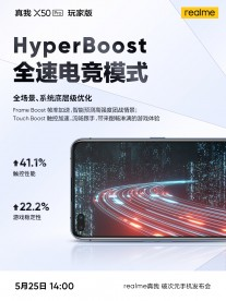 Sustained performance is ensured by HyperBoost