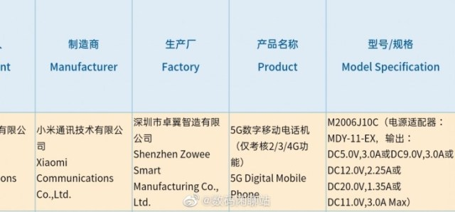 Redmi K40 (or is the Mi CC10?) spotted at the 3C with 33 W fast charger