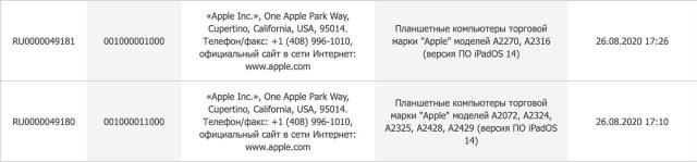 iPad EEC 2020