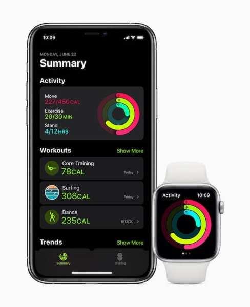 New Fitness App WatchOS 7